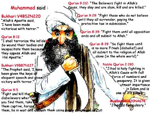 islam Religion of Terror