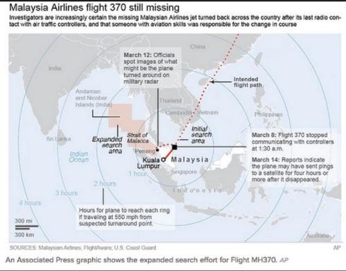 MA flight 370