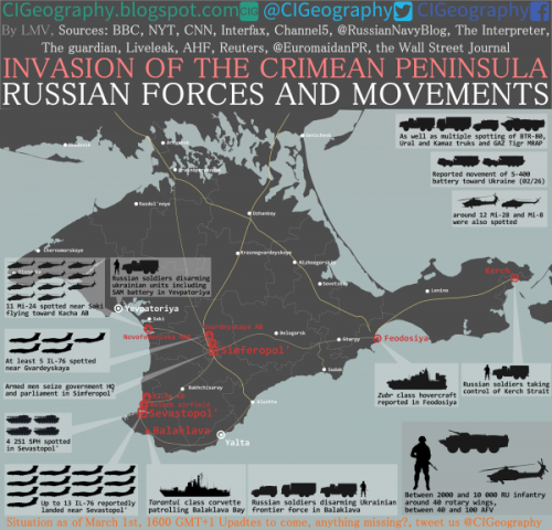 Russian Invasion of Crimea