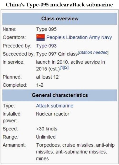 Type-095 nuke attack sub