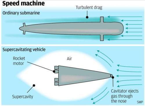 Supersonic sub