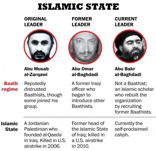 Islamic State leaders