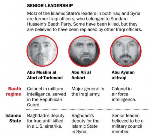 Islamic State's senior leaders